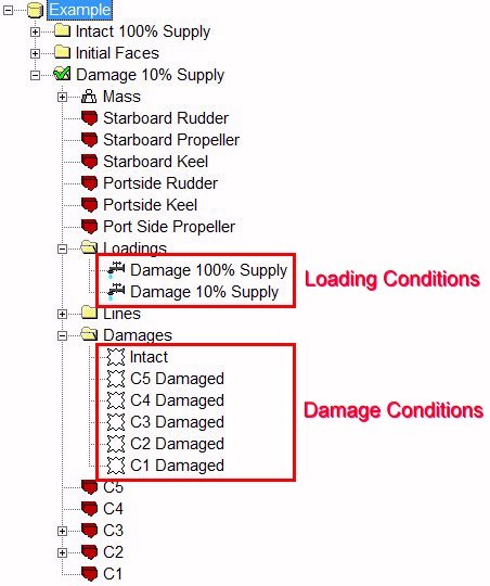 Loading-Damage-Conditions