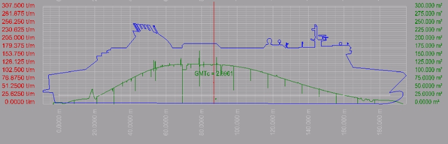 area-spikes