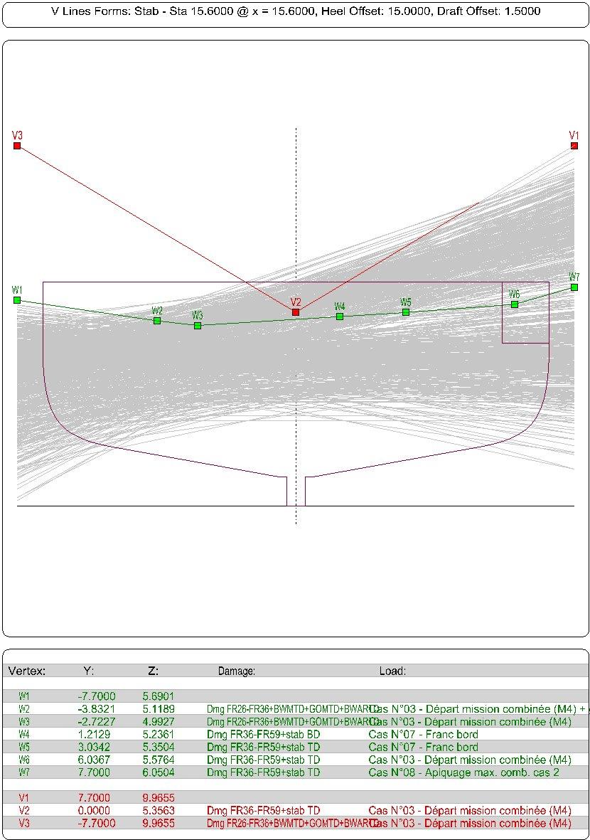 v-lines-asym+